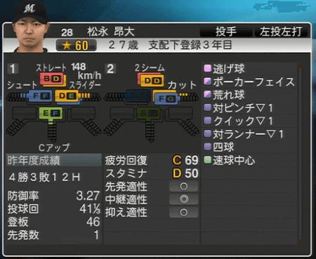 松永 昂大 プロ野球スピリッツ2015ver1.10