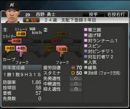 西野 勇士 プロ野球スピリッツ2015 ver1.10