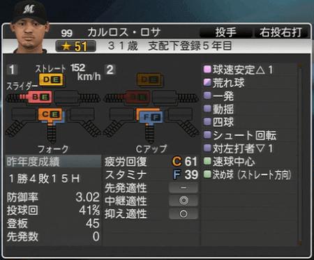 カルロス・ロサ プロ野球スピリッツ2015ver1.10