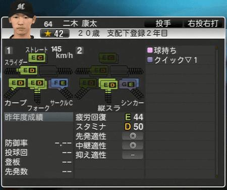 二木 康太 プロ野球スピリッツ2015ver1.10