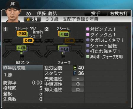 伊藤 義弘 プロ野球スピリッツ2015ver1.10