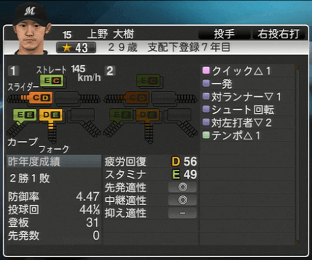 上野 大樹 プロ野球スピリッツ2015ver1.10