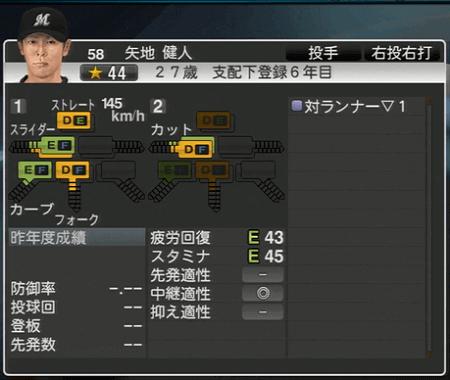 矢地 健人 プロ野球スピリッツ2015ver1.10