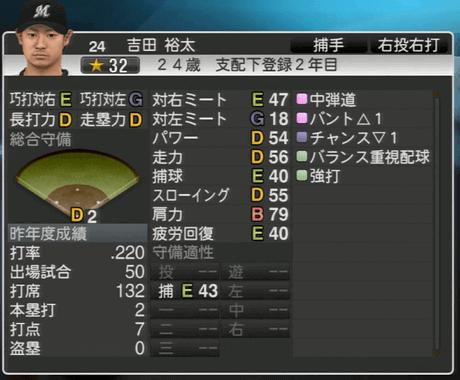 吉田 裕太 プロ野球スピリッツ2015ver1.10