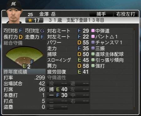 金澤 岳 プロ野球スピリッツ2015ver1.10