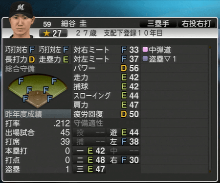 細谷 圭 プロ野球スピリッツ2015 ver1.10