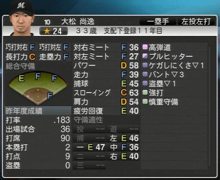 大松 尚逸 プロ野球スピリッツ2015 ver1.10