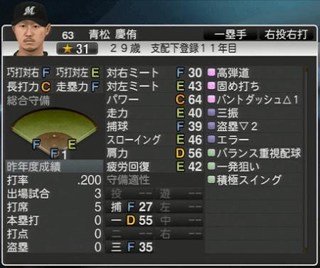 青松 慶侑 プロ野球スピリッツ2015 ver1.10