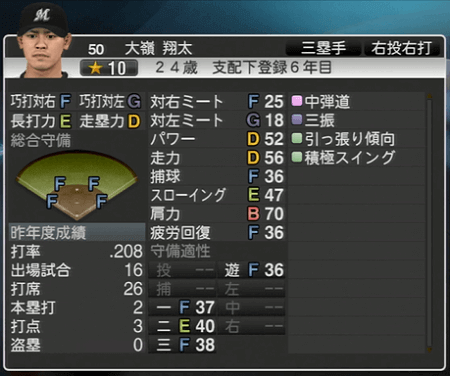 大嶺 翔太 プロ野球スピリッツ2015 ver1.10