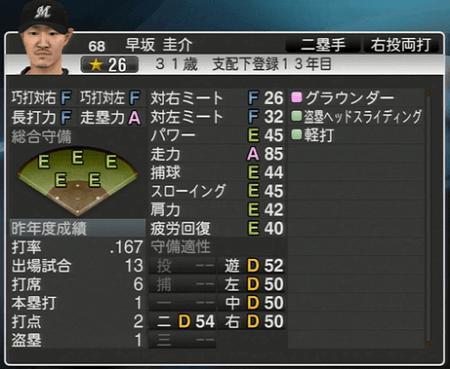 早坂 圭介 プロ野球スピリッツ2015 ver1.10