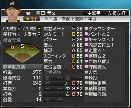 岡田 幸文 プロ野球スピリッツ2015 ver1.10
