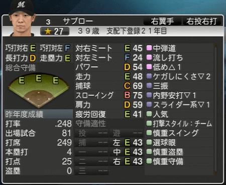 サブロー プロ野球スピリッツ2015 ver1.10