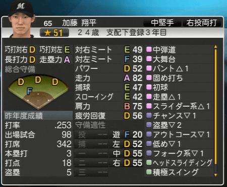 加藤 翔平 プロ野球スピリッツ2015 ver1.10
