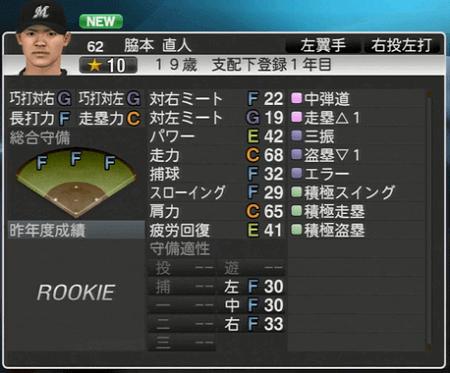 脇本 直人 プロ野球スピリッツ2015 ver1.10