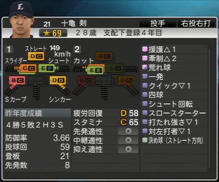 十亀 剣 プロ野球スピリッツ2015 ver1.10