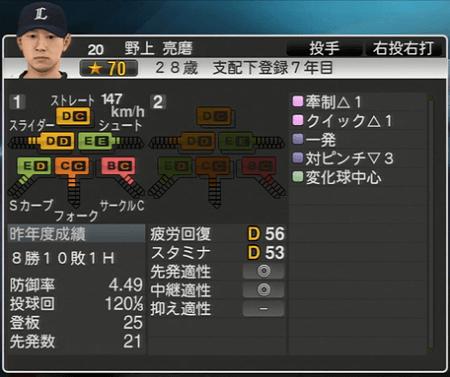 野上 亮磨 プロ野球スピリッツ2015 ver1.10