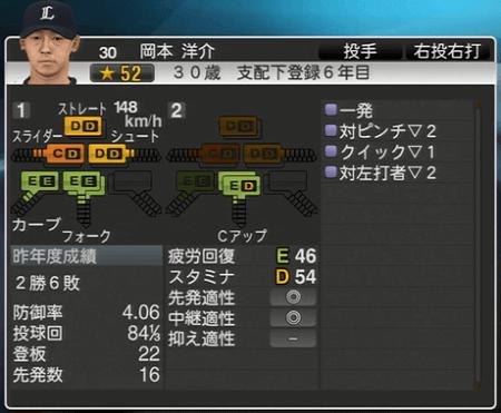 岡本 洋介 プロ野球スピリッツ2015 ver1.10