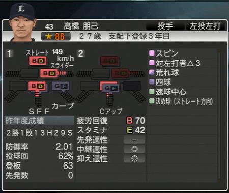 髙橋 朋己 プロ野球スピリッツ2015 ver1.10