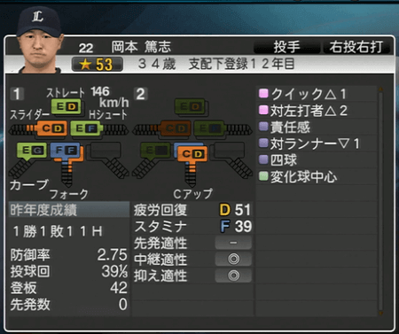 岡本 篤志 プロ野球スピリッツ2015 ver1.10