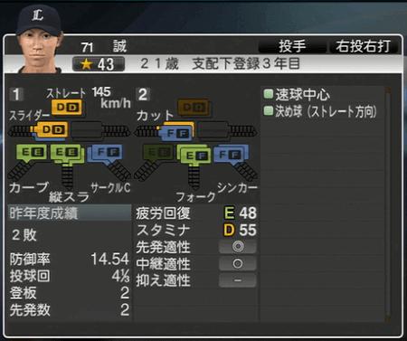 誠 プロ野球スピリッツ2015 ver1.10