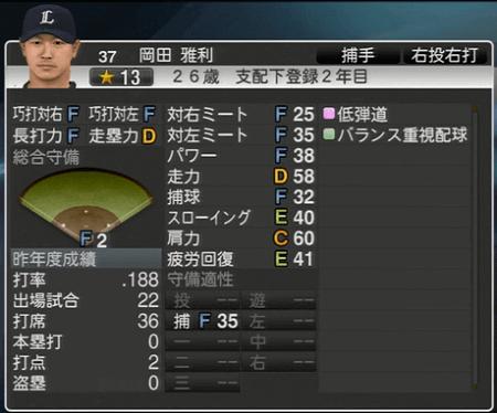 岡田 雅利 プロ野球スピリッツ2015 ver1.10