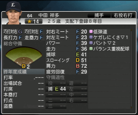 中田 祥多 プロ野球スピリッツ2015 ver1.10