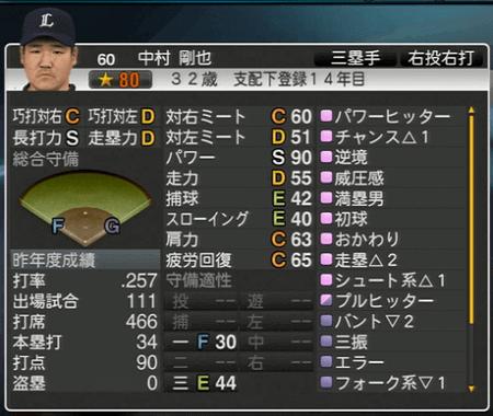 中村 剛也 プロ野球スピリッツ2015 ver1.10