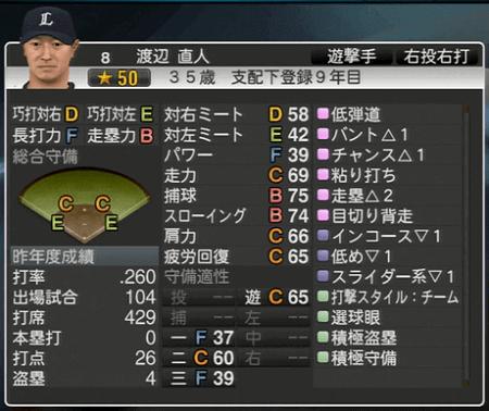 渡辺 直人 プロ野球スピリッツ2015 ver1.10