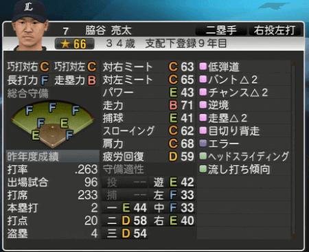 脇谷 亮太 プロ野球スピリッツ2015 ver1.10