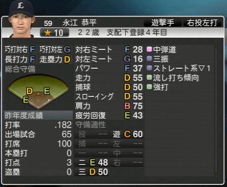 永江 恭平 プロ野球スピリッツ2015 ver1.10