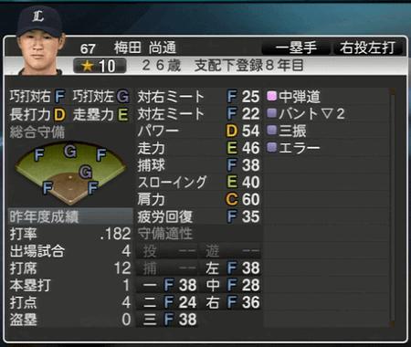 梅田 尚通 プロ野球スピリッツ2015 ver1.10