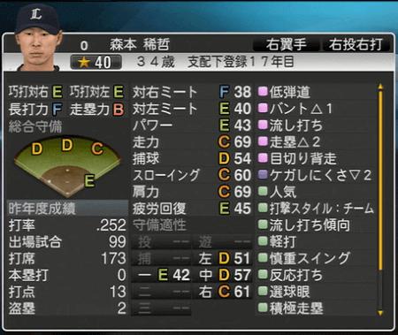 森本 稀哲 プロ野球スピリッツ2015 ver1.10