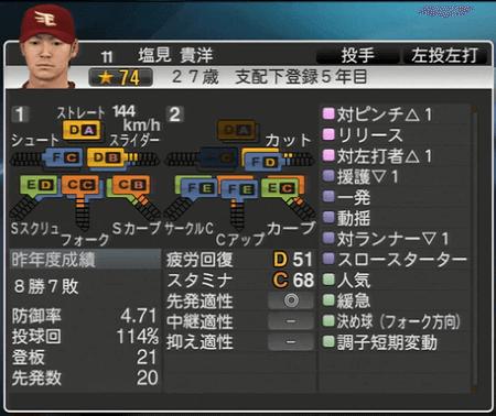 塩見 貴洋 プロ野球スピリッツ2015 ver1.10