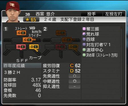 西宮 悠介 プロ野球スピリッツ2015 ver1.10
