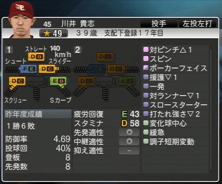 川井 貴志 プロ野球スピリッツ2015 ver1.10
