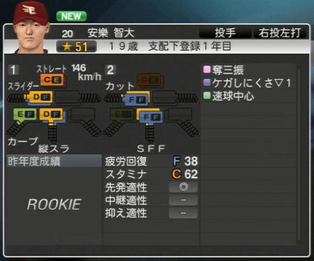 安樂 智大 プロ野球スピリッツ2015 ver1.10