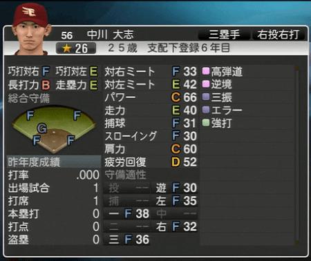 中川 大志 プロ野球スピリッツ2015 ver1.10