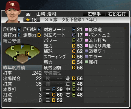山﨑 浩司 プロ野球スピリッツ2015 ver1.10