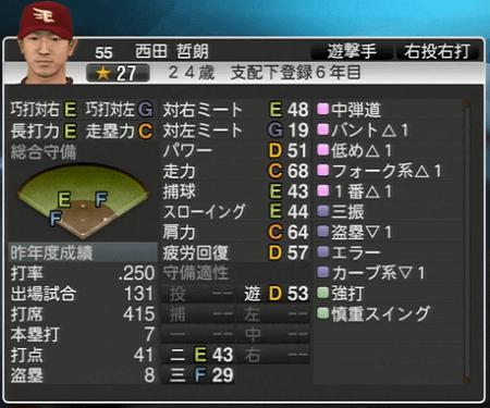 西田 哲朗 プロ野球スピリッツ2015 ver1.10