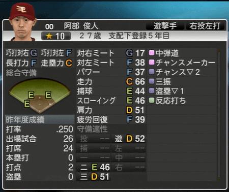 阿部 俊人 プロ野球スピリッツ2015 ver1.10