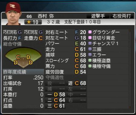 西村 弥 プロ野球スピリッツ2015 ver1.10