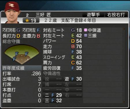 三好 匠 プロ野球スピリッツ2015 ver1.10