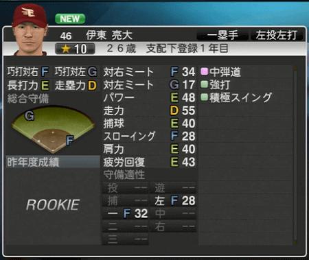 伊東 亮大 プロ野球スピリッツ2015 ver1.10