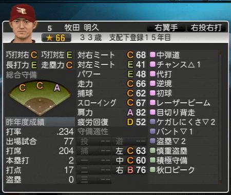牧田 明久 プロ野球スピリッツ2015 ver1.10
