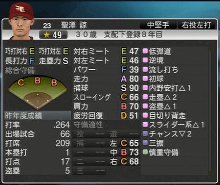 聖澤 諒 プロ野球スピリッツ2015 ver1.10