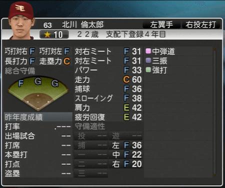 北川 倫太郎 プロ野球スピリッツ2015 ver1.10