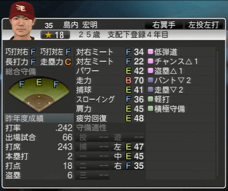 島内 宏明 プロ野球スピリッツ2015 ver1.10