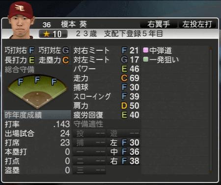 榎本 葵 プロ野球スピリッツ2015 ver1.10