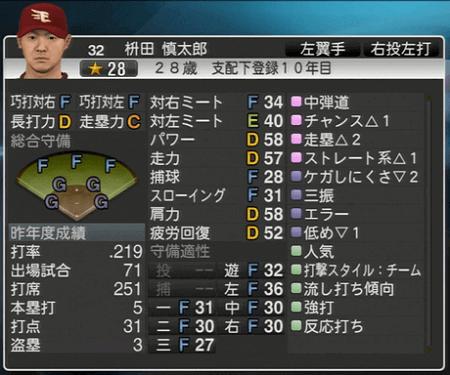 枡田 慎太郎 プロ野球スピリッツ2015 ver1.10