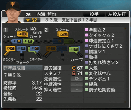 内海哲也 能力一覧 プロ野球スピリッツ2015 ver1.10
